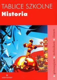 Tablice szkolne : Historia