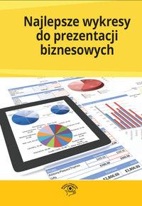 Najlepsze wykresy do prezentacji biznesowych