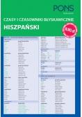 Czasy i czasowniki błyskawicznie MINI hiszpańskie
