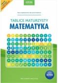 Tablice maturzysty. Matematyka