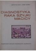 Diagnostyka raka szyjki macicy
