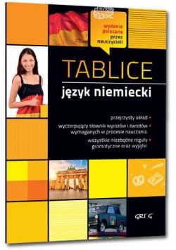 Tablice język niemiecki GREG