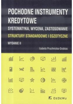 Pochodne instrumenty kredytowe w.II