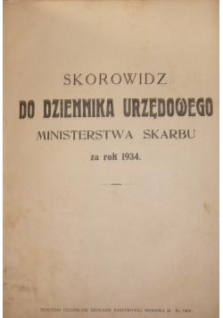 Skorowidz do dziennika urzędowego Ministerstwa Skarbu