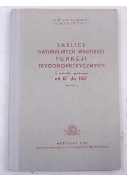 Tablice naturalnych wartości funkcji trygonometrycznych