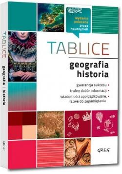 Tablice: geografia + historia GREG
