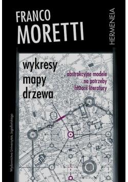 Wykresy mapy drzewa Abstrakcyjne modele na potrzeby historii literatury