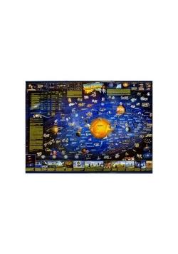 System Słoneczny Mapa dla dzieci