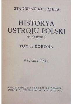Historya ustroju Polski, 1920 r.