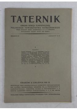 Taternik rocznik XV, 1931 r.