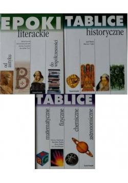 Tablice historyczne, matematyczne,epoki literackie