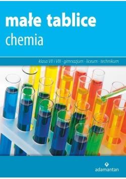 Małe tablice. Chemia