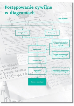Postępowanie cywilne w diagramach