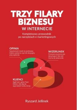 Trzy filary biznesu w Internecie