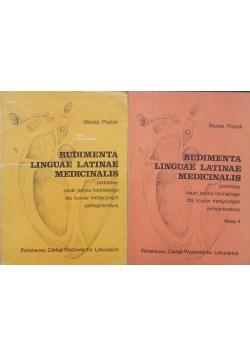 Rudimenta linguae latinae medicinalis, klasa 1-2