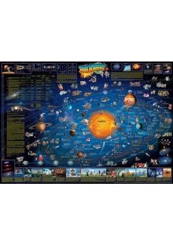 Układ Słoneczny mapa dla dzieci Listwa