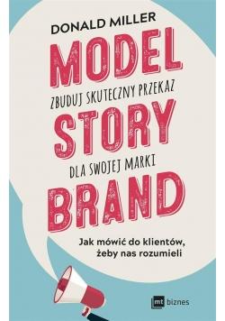 Model StoryBrand zbuduj skuteczny przekaz dla...
