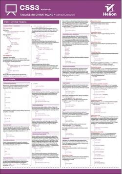 Tablice informatyczne CSS3