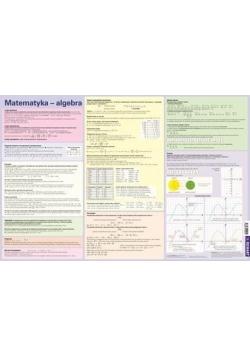 Wzory matematyczne - algebra. Podkładka na biurko