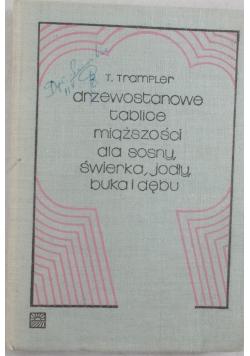Drzewostanowe tablice miąższości dla sosny, świerka, jodły, buka i dębu