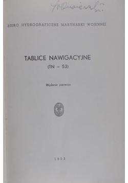 Tablice nawigacyjne