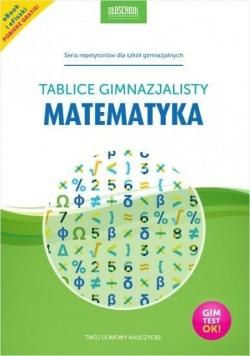 Tablice gimnazjalisty. Matematyka