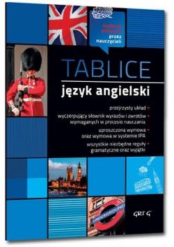 Tablice język angielski GREG